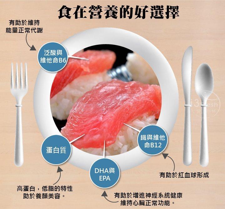 特A級黑鮪魚生魚片